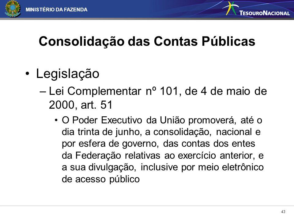 MINISTÉRIO DA FAZENDA 43 Consolidação das Contas Públicas Legislação –Lei Complementar nº 101, de 4 de maio de 2000, art. 51 O Poder Executivo da Uniã