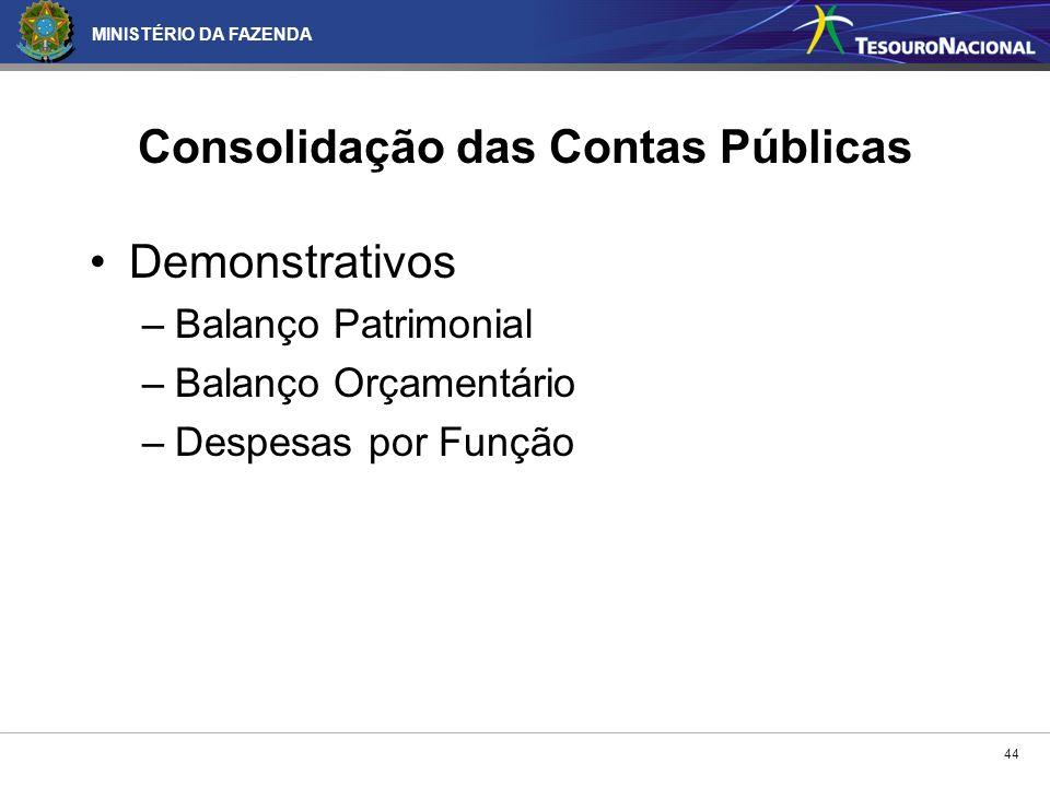 MINISTÉRIO DA FAZENDA 44 Consolidação das Contas Públicas Demonstrativos –Balanço Patrimonial –Balanço Orçamentário –Despesas por Função