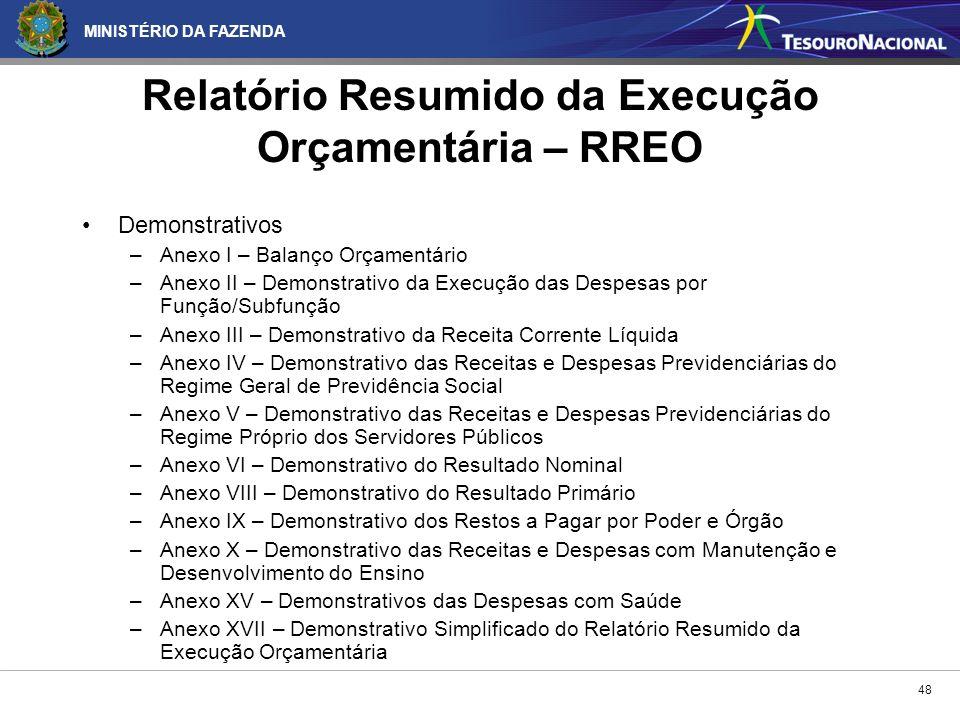 MINISTÉRIO DA FAZENDA 48 Relatório Resumido da Execução Orçamentária – RREO Demonstrativos –Anexo I – Balanço Orçamentário –Anexo II – Demonstrativo d