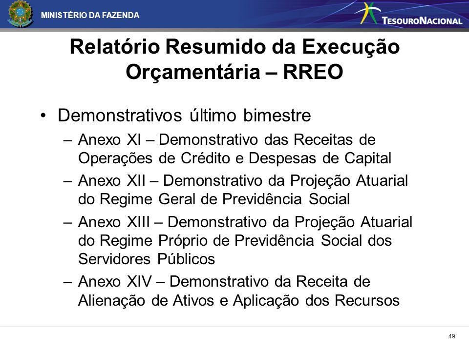 MINISTÉRIO DA FAZENDA 49 Relatório Resumido da Execução Orçamentária – RREO Demonstrativos último bimestre –Anexo XI – Demonstrativo das Receitas de O