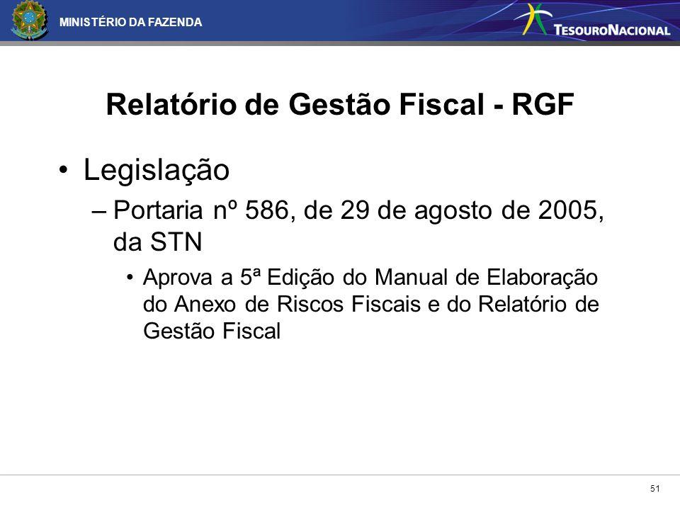 MINISTÉRIO DA FAZENDA 51 Legislação –Portaria nº 586, de 29 de agosto de 2005, da STN Aprova a 5ª Edição do Manual de Elaboração do Anexo de Riscos Fi