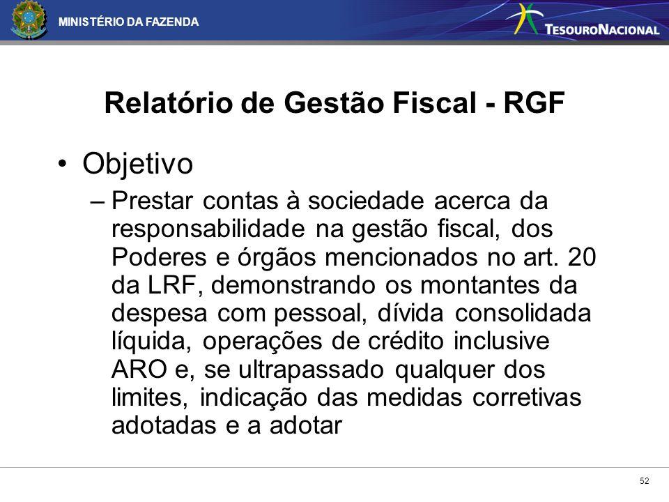 MINISTÉRIO DA FAZENDA 52 Objetivo –Prestar contas à sociedade acerca da responsabilidade na gestão fiscal, dos Poderes e órgãos mencionados no art. 20