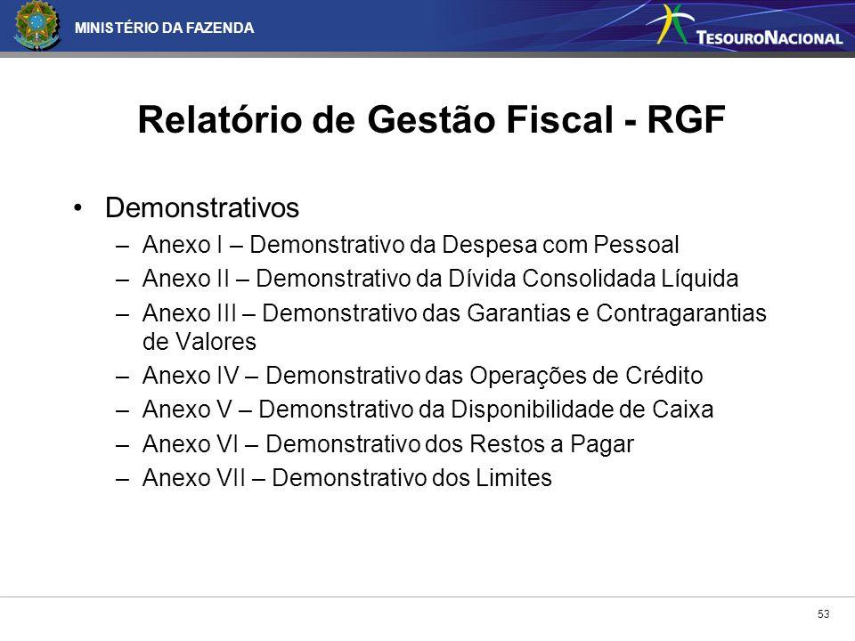 MINISTÉRIO DA FAZENDA 53 Relatório de Gestão Fiscal - RGF Demonstrativos –Anexo I – Demonstrativo da Despesa com Pessoal –Anexo II – Demonstrativo da