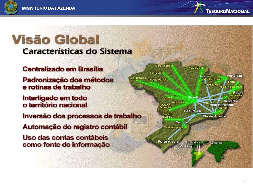 MINISTÉRIO DA FAZENDA 8