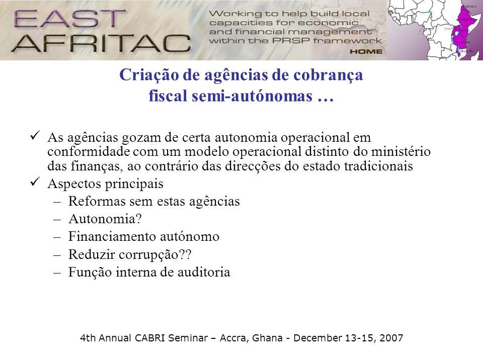 4th Annual CABRI Seminar – Accra, Ghana - December 13-15, 2007 Criação de agências de cobrança fiscal semi-autónomas … As agências gozam de certa auto