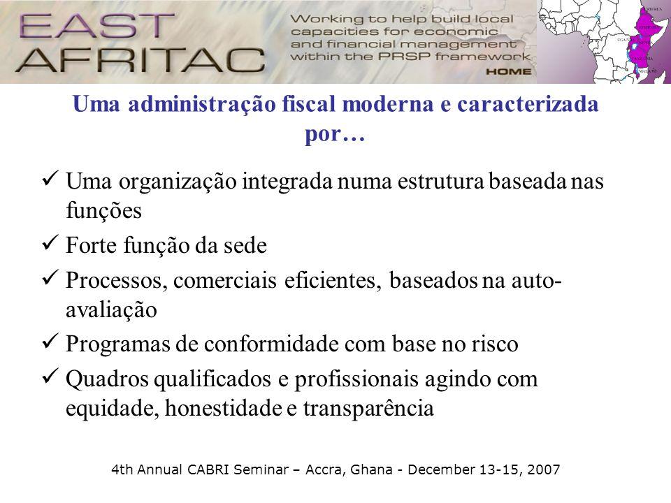 4th Annual CABRI Seminar – Accra, Ghana - December 13-15, 2007 Uma administração fiscal moderna e caracterizada por… Uma organização integrada numa es