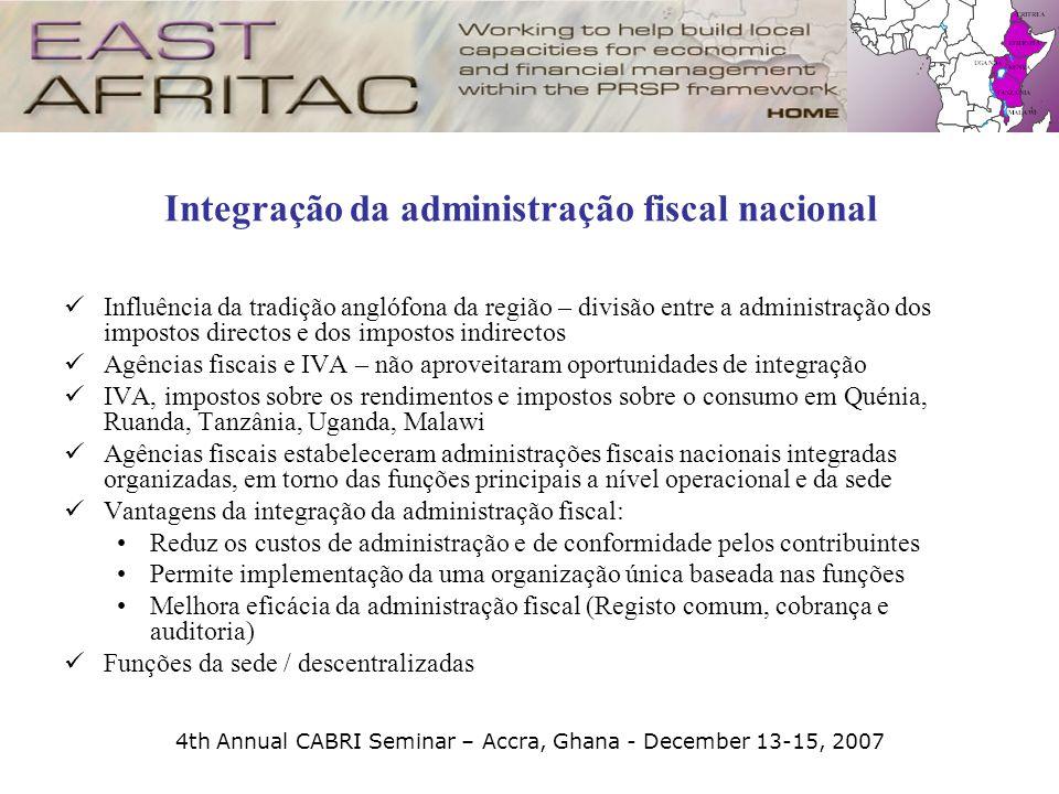 4th Annual CABRI Seminar – Accra, Ghana - December 13-15, 2007 Integração da administração fiscal nacional Influência da tradição anglófona da região