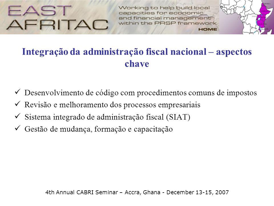 4th Annual CABRI Seminar – Accra, Ghana - December 13-15, 2007 Integração da administração fiscal nacional – aspectos chave Desenvolvimento de código
