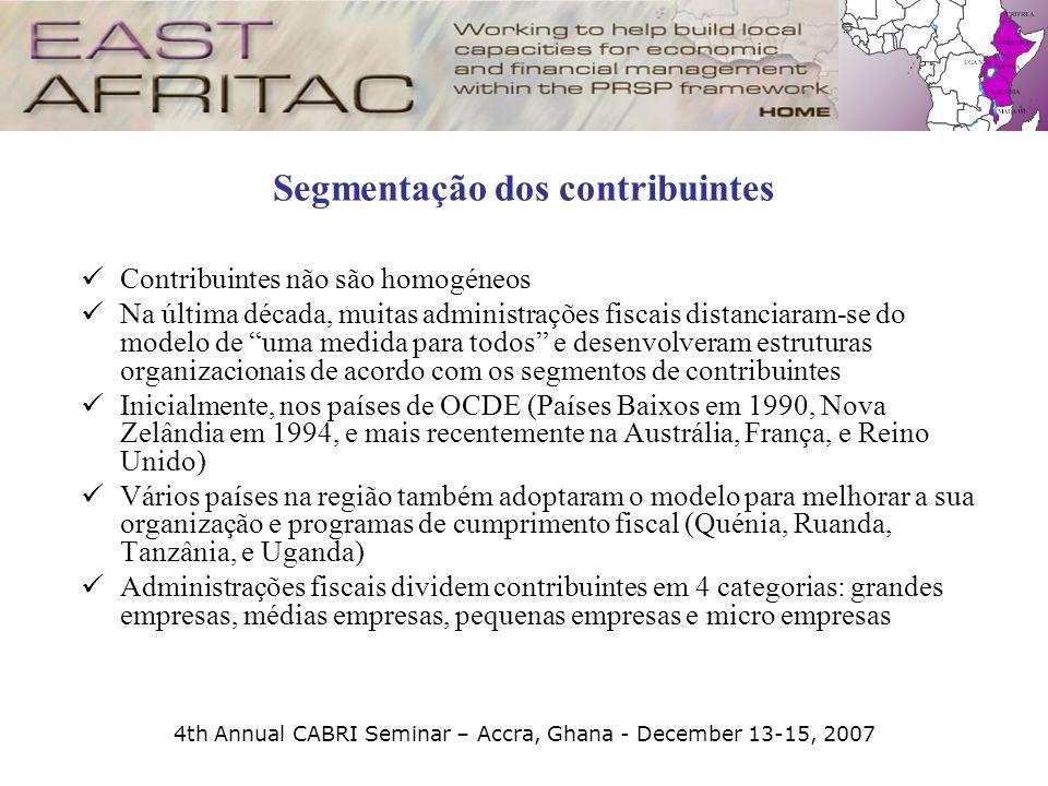 4th Annual CABRI Seminar – Accra, Ghana - December 13-15, 2007 Segmentação dos contribuintes Contribuintes não são homogéneos Na última década, muitas