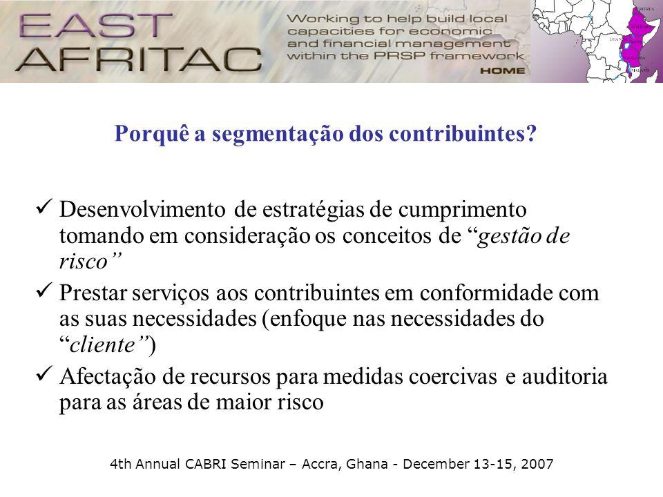 4th Annual CABRI Seminar – Accra, Ghana - December 13-15, 2007 Porquê a segmentação dos contribuintes? Desenvolvimento de estratégias de cumprimento t