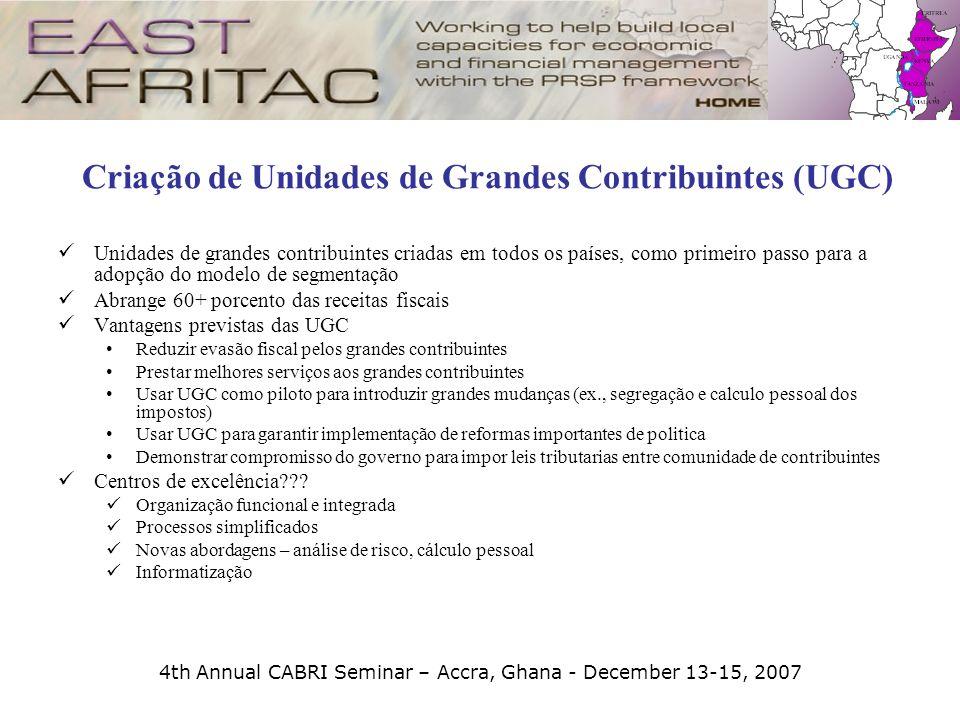 4th Annual CABRI Seminar – Accra, Ghana - December 13-15, 2007 Criação de Unidades de Grandes Contribuintes (UGC) Unidades de grandes contribuintes cr