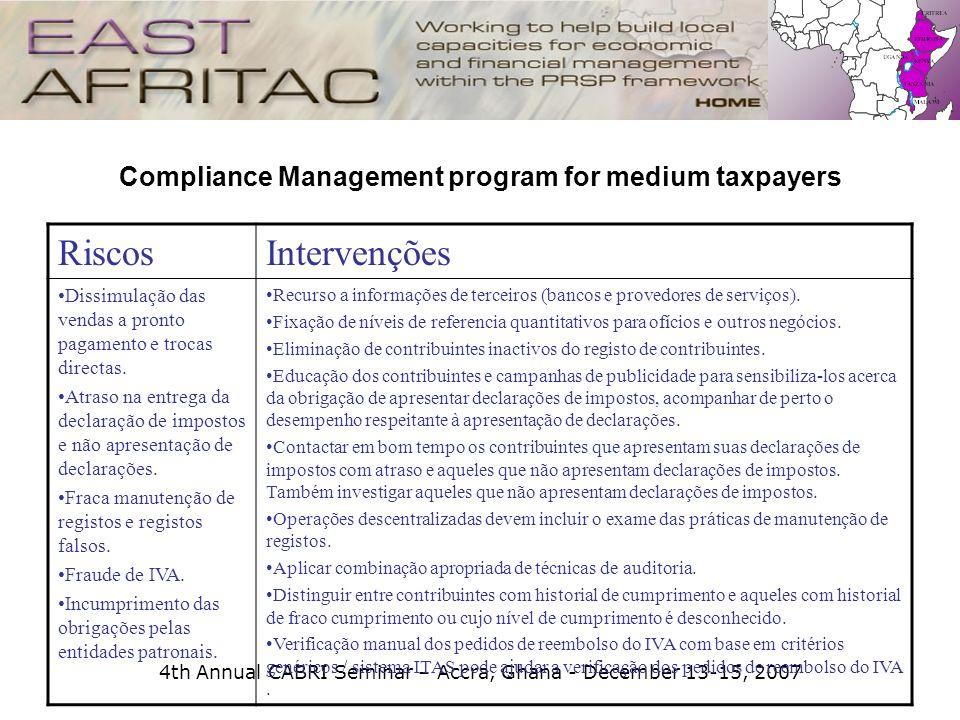 4th Annual CABRI Seminar – Accra, Ghana - December 13-15, 2007 Compliance Management program for medium taxpayers RiscosIntervenções Dissimulação das