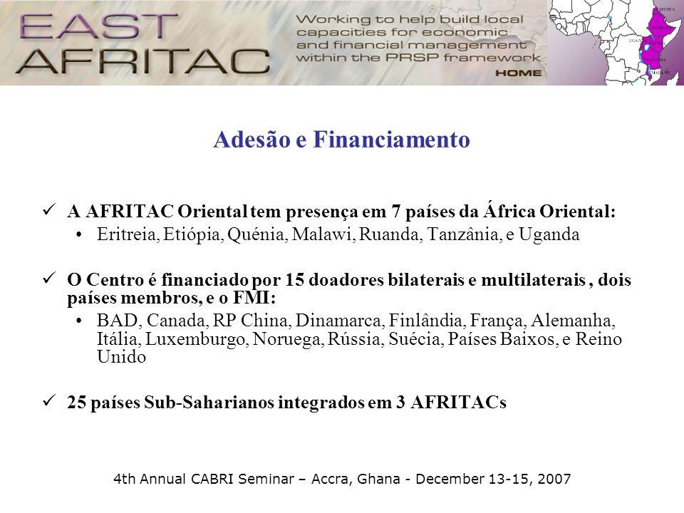 4th Annual CABRI Seminar – Accra, Ghana - December 13-15, 2007 Adesão e Financiamento A AFRITAC Oriental tem presença em 7 países da África Oriental: