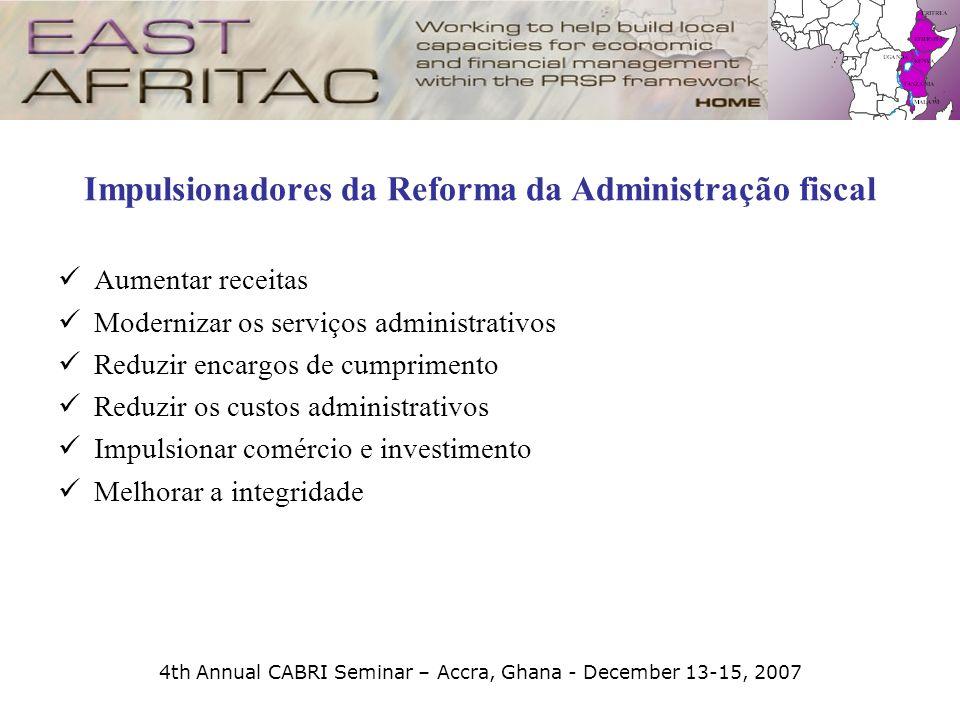 4th Annual CABRI Seminar – Accra, Ghana - December 13-15, 2007 Impulsionadores da Reforma da Administração fiscal Aumentar receitas Modernizar os serv