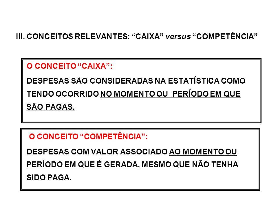 III. CONCEITOS RELEVANTES: CAIXA versus COMPETÊNCIA O CONCEITO CAIXA: DESPESAS SÃO CONSIDERADAS NA ESTATÍSTICA COMO TENDO OCORRIDO NO MOMENTO OU PERÍO