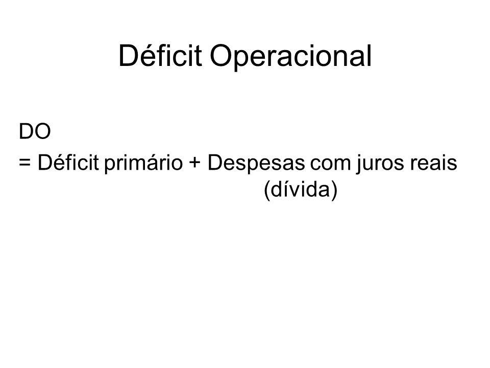 Déficit Operacional DO = Déficit primário + Despesas com juros reais (dívida)