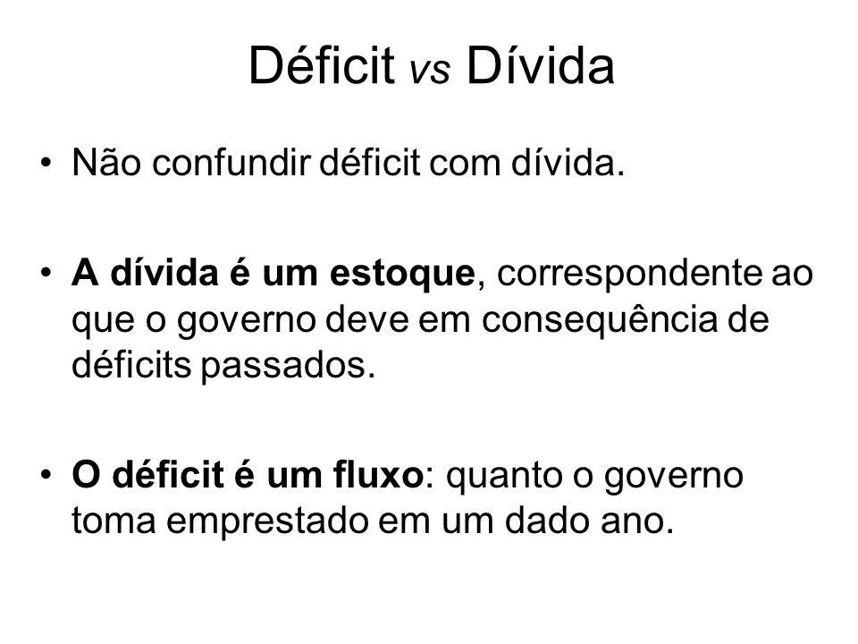 Déficit vs Dívida Não confundir déficit com dívida. A dívida é um estoque, correspondente ao que o governo deve em consequência de déficits passados.