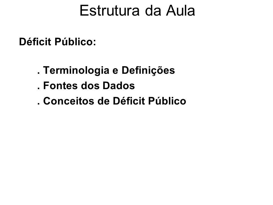 Outros conceitos importantes: Necessidade de Financiamento do Setor Público (NFSP) (conceito nominal, operacional e primário) Déficit Público Dívida Fiscal Dívida Líquida do Setor Público