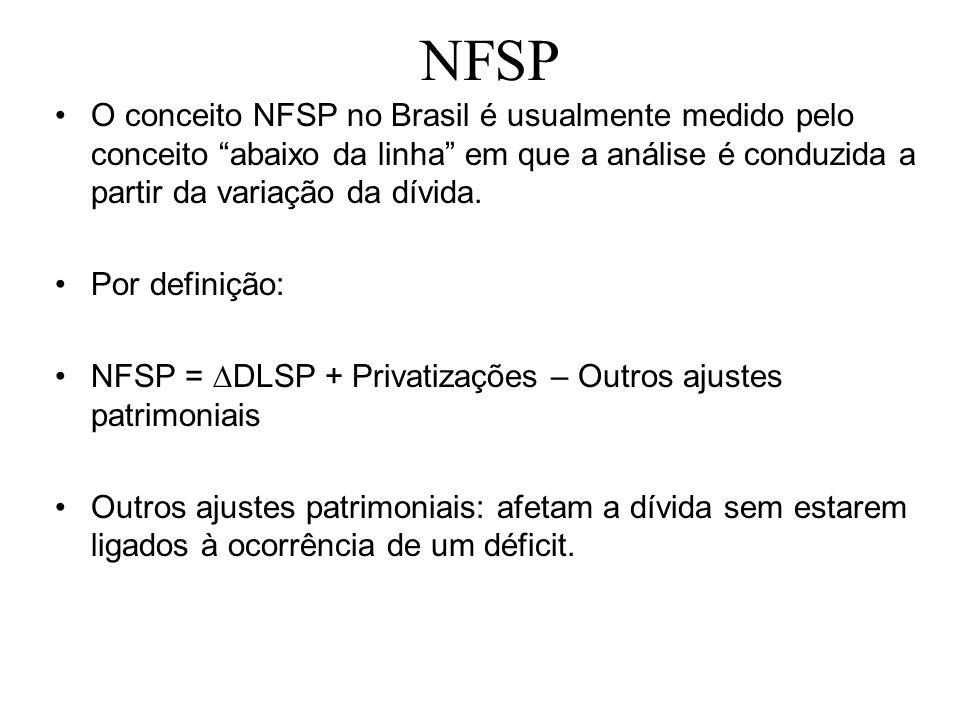 NFSP O conceito NFSP no Brasil é usualmente medido pelo conceito abaixo da linha em que a análise é conduzida a partir da variação da dívida. Por defi