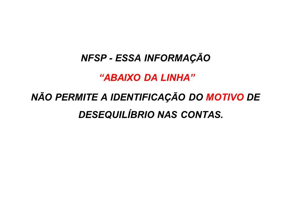 NFSP - ESSA INFORMAÇÃO ABAIXO DA LINHA NÃO PERMITE A IDENTIFICAÇÃO DO MOTIVO DE DESEQUILÍBRIO NAS CONTAS.