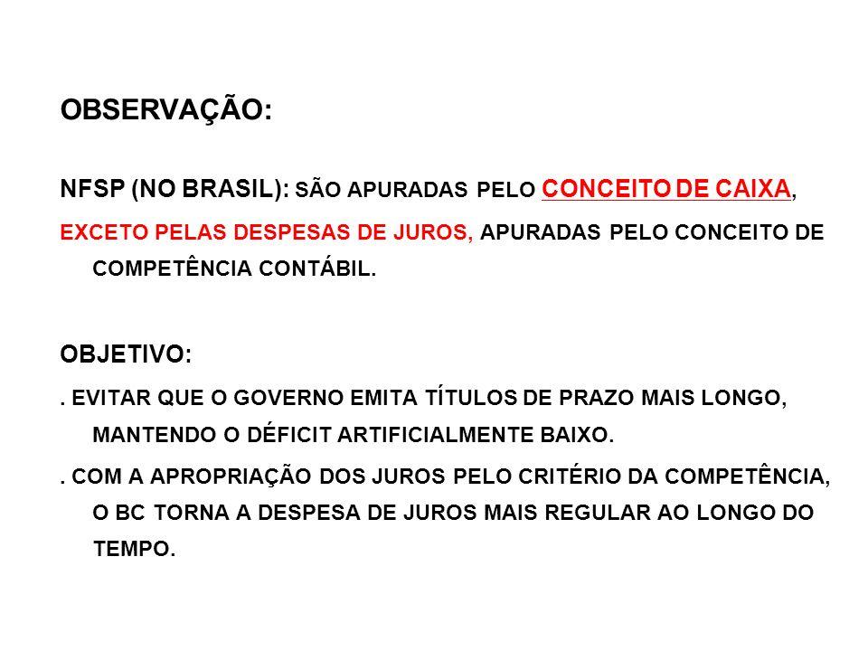 OBSERVAÇÃO: NFSP (NO BRASIL): SÃO APURADAS PELO CONCEITO DE CAIXA, EXCETO PELAS DESPESAS DE JUROS, APURADAS PELO CONCEITO DE COMPETÊNCIA CONTÁBIL. OBJ