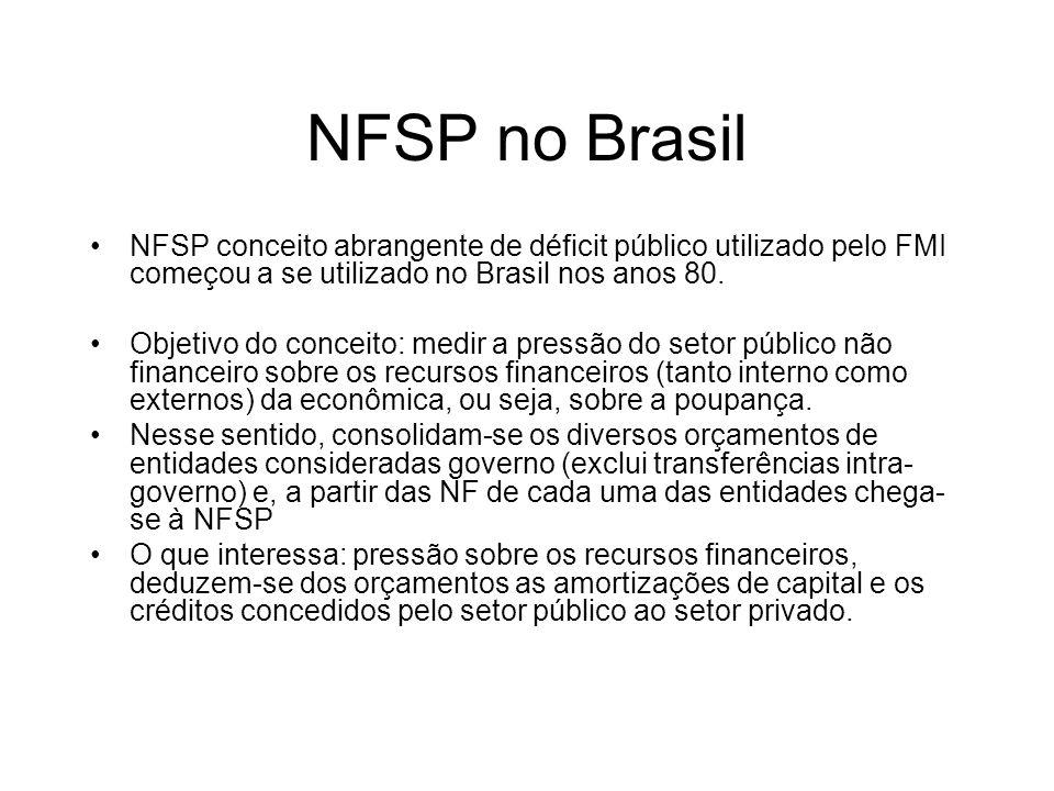 NFSP no Brasil NFSP conceito abrangente de déficit público utilizado pelo FMI começou a se utilizado no Brasil nos anos 80. Objetivo do conceito: medi