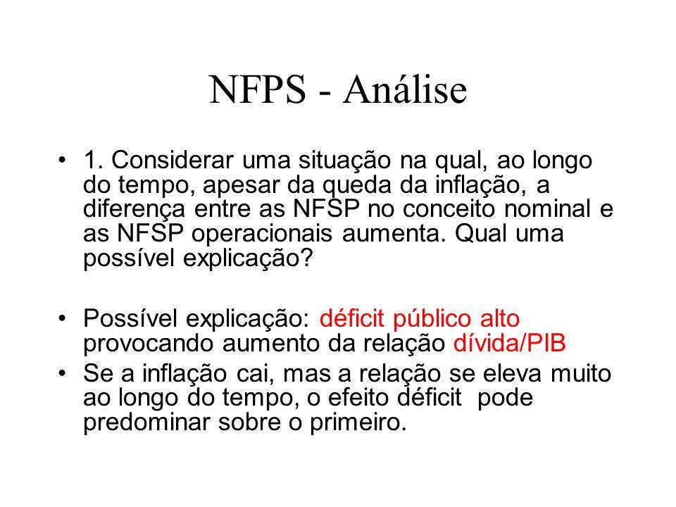 NFPS - Análise 1. Considerar uma situação na qual, ao longo do tempo, apesar da queda da inflação, a diferença entre as NFSP no conceito nominal e as