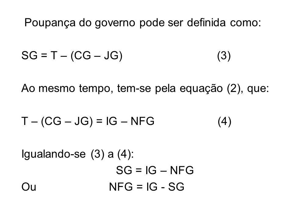 Poupança do governo pode ser definida como: SG = T – (CG – JG) (3) Ao mesmo tempo, tem-se pela equação (2), que: T – (CG – JG) = IG – NFG (4) Igualand