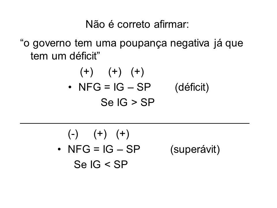 Não é correto afirmar: o governo tem uma poupança negativa já que tem um déficit (+) (+) (+) NFG = IG – SP (déficit) Se IG > SP ______________________