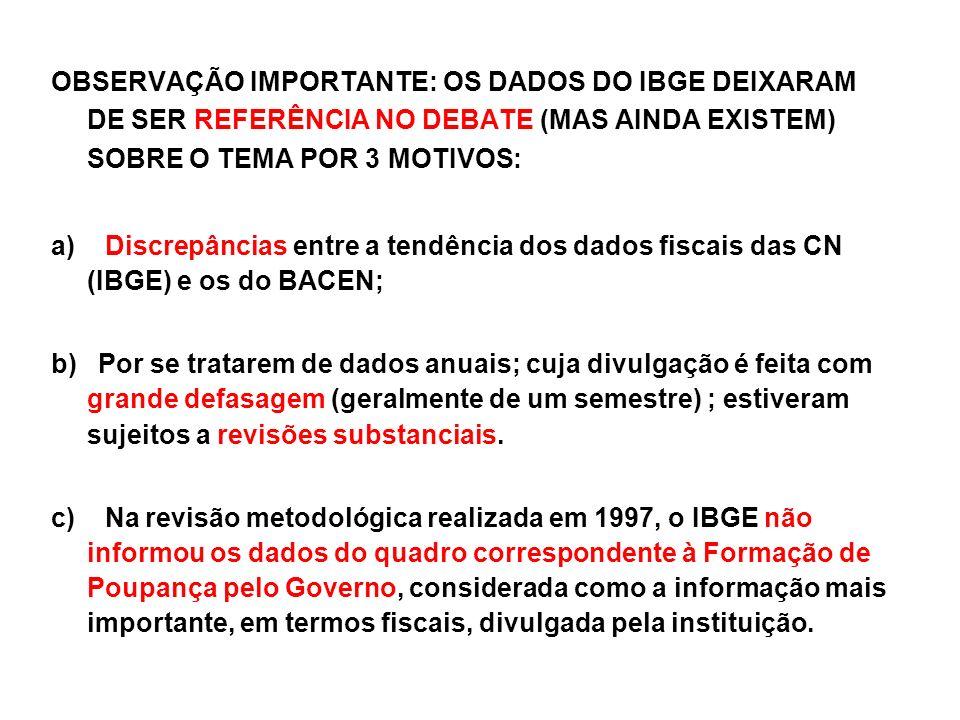 OBSERVAÇÃO IMPORTANTE: OS DADOS DO IBGE DEIXARAM DE SER REFERÊNCIA NO DEBATE (MAS AINDA EXISTEM) SOBRE O TEMA POR 3 MOTIVOS: a) Discrepâncias entre a