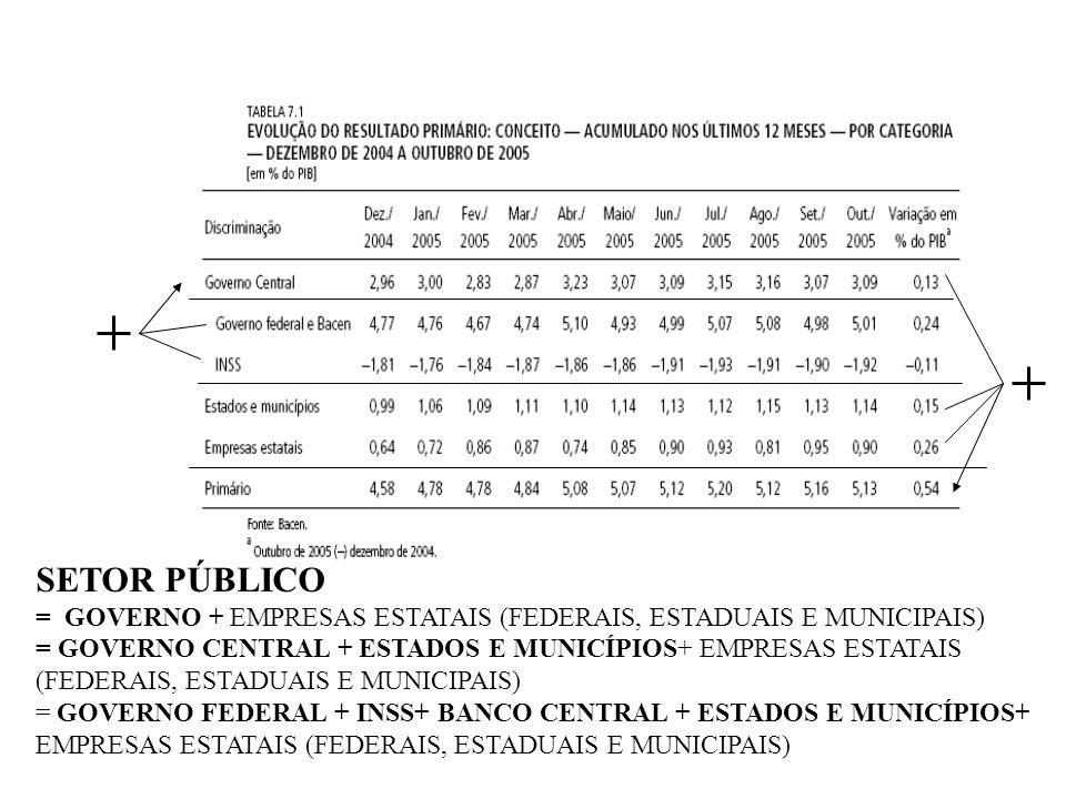Conceitos básicos II.