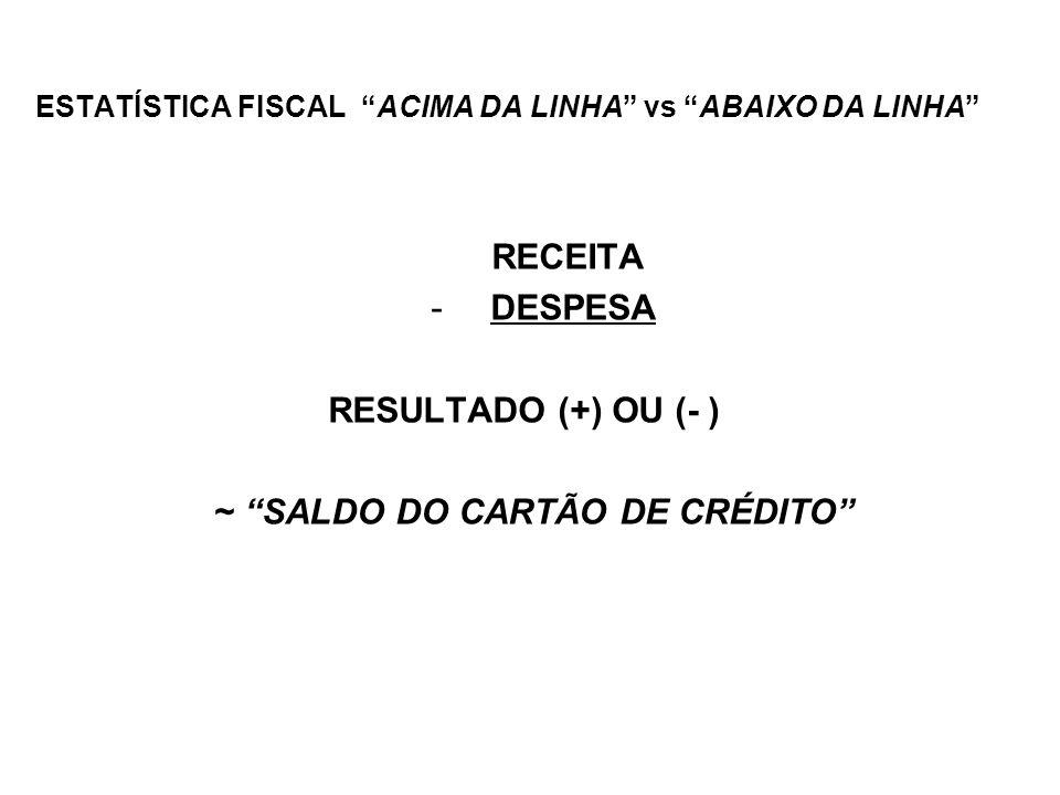 ESTATÍSTICA FISCAL ACIMA DA LINHA vs ABAIXO DA LINHA RECEITA - DESPESA RESULTADO (+) OU (- ) ~ SALDO DO CARTÃO DE CRÉDITO