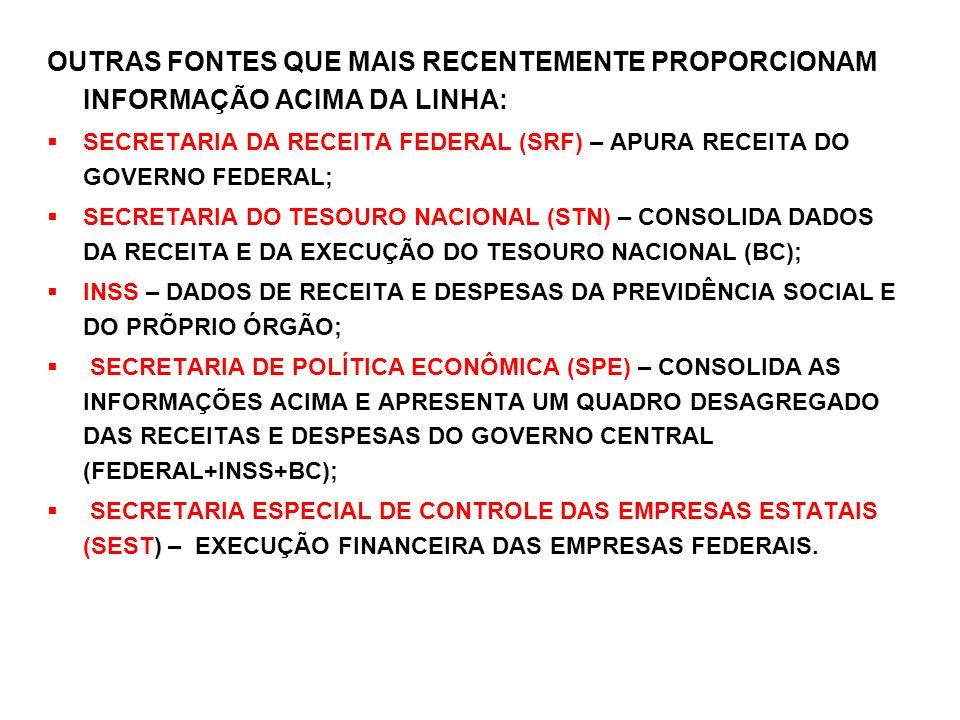 OBSERVAÇÃO: NFSP (NO BRASIL): SÃO APURADAS PELO CONCEITO DE CAIXA, EXCETO PELAS DESPESAS DE JUROS, APURADAS PELO CONCEITO DE COMPETÊNCIA CONTÁBIL.
