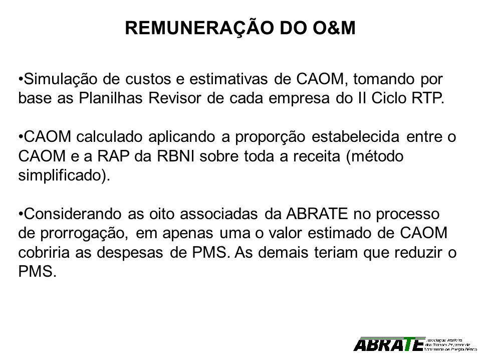 REMUNERAÇÃO DO O&M Simulação de custos e estimativas de CAOM, tomando por base as Planilhas Revisor de cada empresa do II Ciclo RTP. CAOM calculado ap