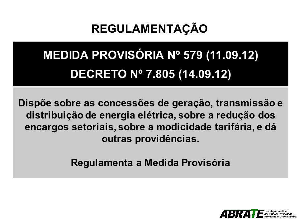 REGULAMENTAÇÃO MEDIDA PROVISÓRIA Nº 579 (11.09.12) DECRETO Nº 7.805 (14.09.12) Dispõe sobre as concessões de geração, transmissão e distribuição de en