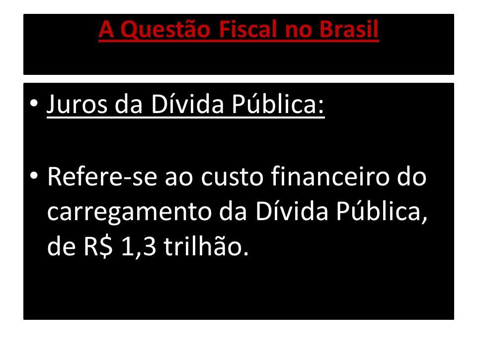 A Questão Fiscal no Brasil A diferença positiva entre as Receitas do Governo e as Despesas do Governo é conhecida como Superávit Fiscal Nominal (Poupança do Governo),e serve para alavancar os Gastos de Investimentos do Governo