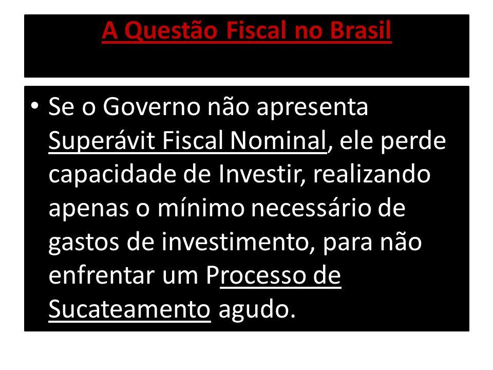 A Questão Fiscal no Brasil Se o Governo não apresenta Superávit Fiscal Nominal, ele perde capacidade de Investir, realizando apenas o mínimo necessári
