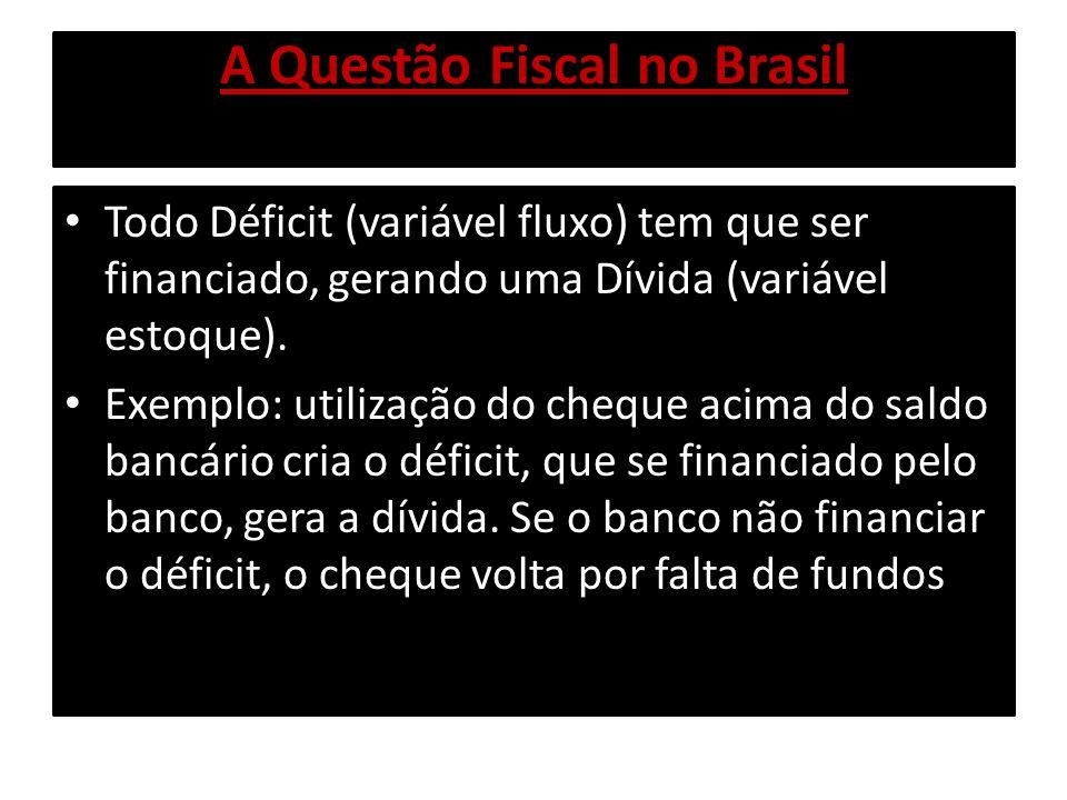 A Questão Fiscal no Brasil Todo Déficit (variável fluxo) tem que ser financiado, gerando uma Dívida (variável estoque). Exemplo: utilização do cheque