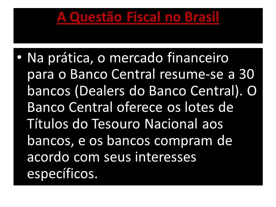 A Questão Fiscal no Brasil Títulos do Tesouro Nacional : Letras do Tesouro Nacional(LTN): pagam taxas de juros pré fixadas Letras Financeiras do Tesouro(LFT): pagam taxas de juros pós fixadas(SELIC)