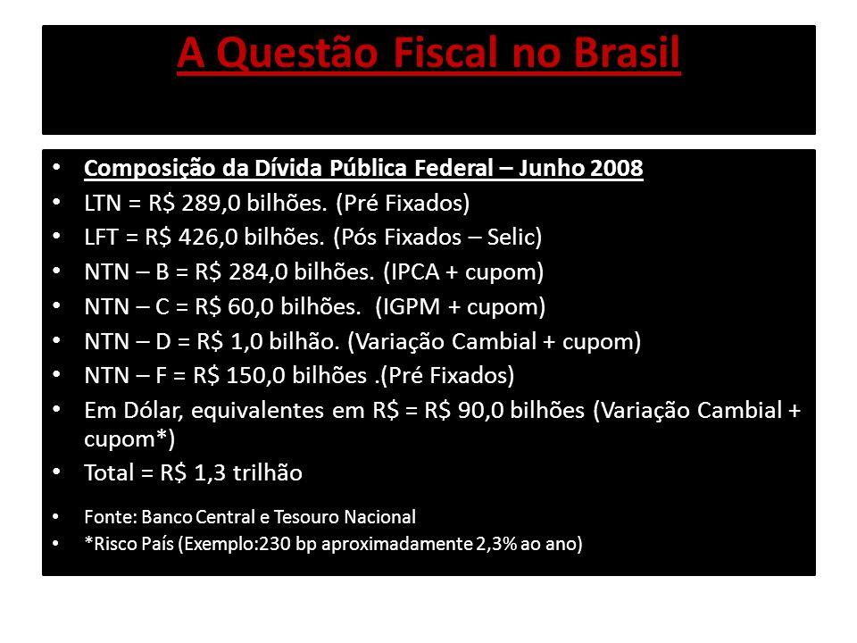 A Questão Fiscal no Brasil Composição da Dívida Pública Federal – Junho 2008 LTN = R$ 289,0 bilhões. (Pré Fixados) LFT = R$ 426,0 bilhões. (Pós Fixado