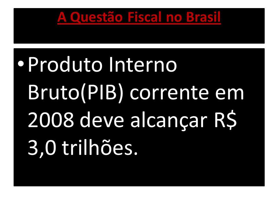A Questão Fiscal no Brasil Receita do Governo: Municípios: 6% do PIB Estados: 10% do PIB Federal: 20% do PIB
