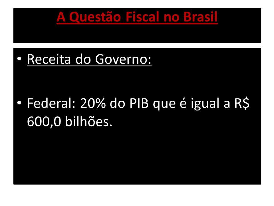 A Questão Fiscal no Brasil Receita do Governo: Federal: 20% do PIB que é igual a R$ 600,0 bilhões.