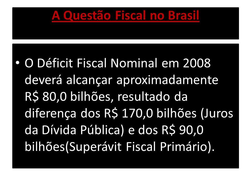 A Questão Fiscal no Brasil O Déficit Fiscal Nominal em 2008 deverá alcançar aproximadamente R$ 80,0 bilhões, resultado da diferença dos R$ 170,0 bilhõ