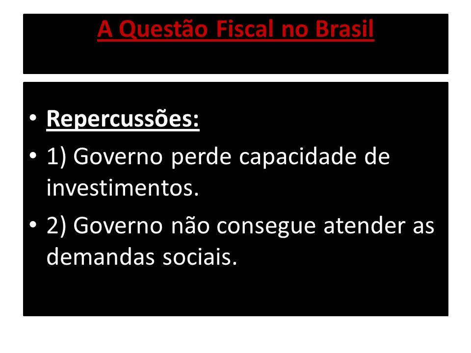 A Questão Fiscal no Brasil Repercussões: 1) Governo perde capacidade de investimentos. 2) Governo não consegue atender as demandas sociais.