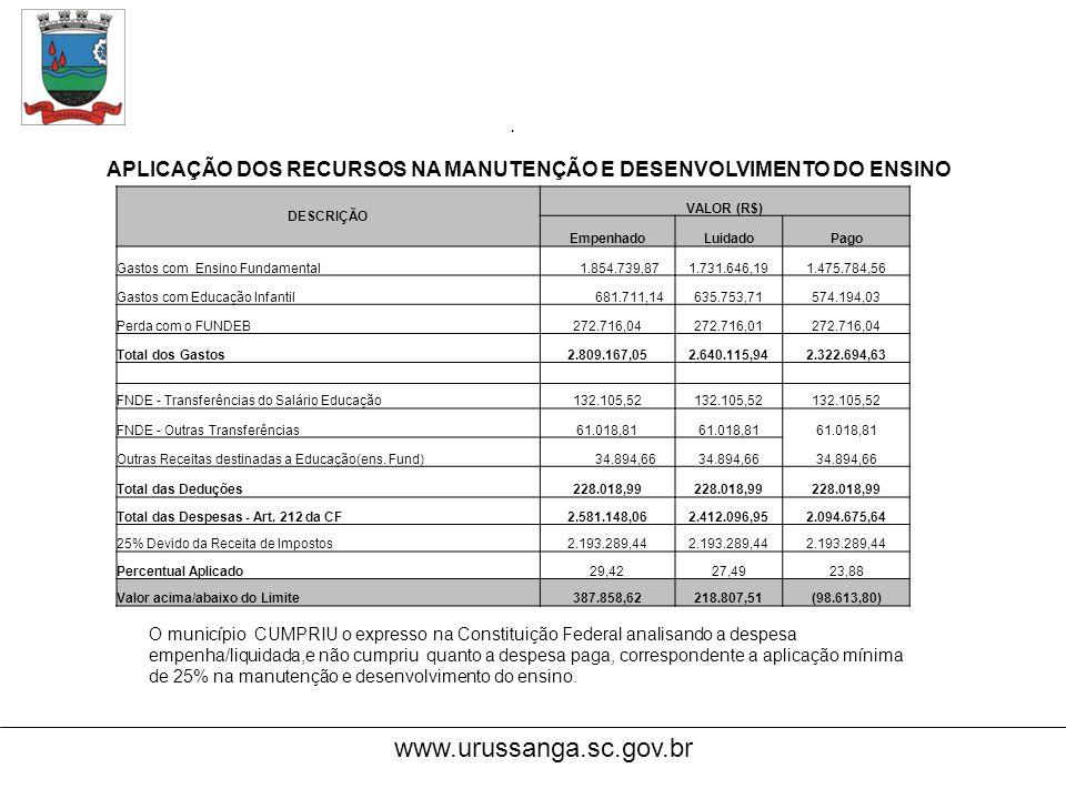 www.urussanga.sc.gov.br O município CUMPRIU o expresso na Constituição Federal analisando a despesa empenha/liquidada,e não cumpriu quanto a despesa paga, correspondente a aplicação mínima de 25% na manutenção e desenvolvimento do ensino.