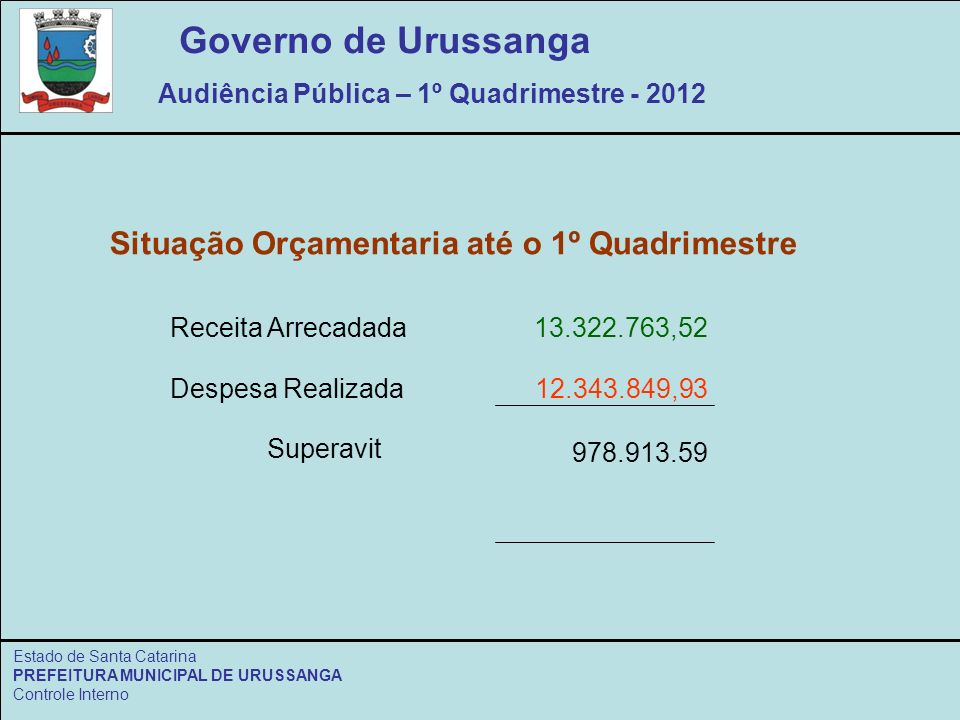 Governo de Urussanga Audiência Pública – 1º Quadrimestre - 2012 Estado de Santa Catarina PREFEITURA MUNICIPAL DE URUSSANGA Controle Interno Situação O