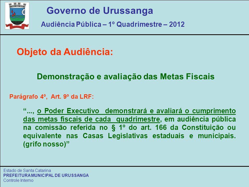 Governo de Urussanga Audiência Pública – 1º Quadrimestre – 2012 Estado de Santa Catarina PREFEITURA MUNICIPAL DE URUSSANGA Controle Interno Objeto da