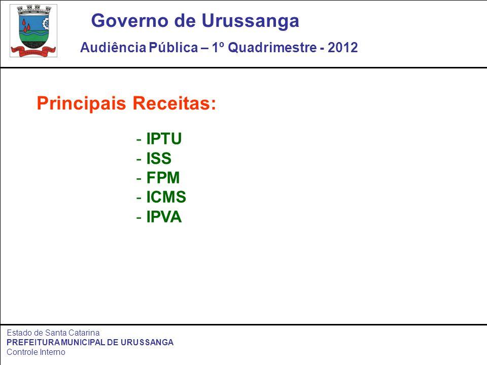 Governo de Urussanga Audiência Pública – 1º Quadrimestre - 2012 Estado de Santa Catarina PREFEITURA MUNICIPAL DE URUSSANGA Controle Interno Principais Receitas: - IPTU - ISS - FPM - ICMS - IPVA