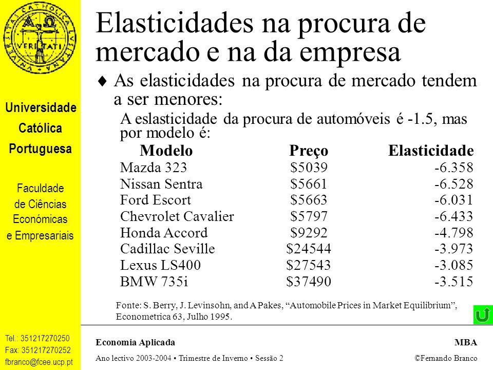 Universidade Católica Portuguesa Faculdade de Ciências Económicas e Empresariais Tel.: 351217270250 Fax: 351217270252 fbranco@fcee.ucp.pt Economia AplicadaMBA Ano lectivo 2003-2004 Trimestre de Inverno Sessão 2 ©Fernando Branco Elasticidades na procura de mercado e na da empresa As elasticidades na procura de mercado tendem a ser menores: A eslasticidade da procura de automóveis é -1.5, mas por modelo é: ModeloPreço Elasticidade Mazda 323$5039-6.358 Nissan Sentra$5661-6.528 Ford Escort$5663-6.031 Chevrolet Cavalier$5797-6.433 Honda Accord$9292-4.798 Cadillac Seville $24544-3.973 Lexus LS400$27543-3.085 BMW 735i$37490-3.515 Fonte: S.