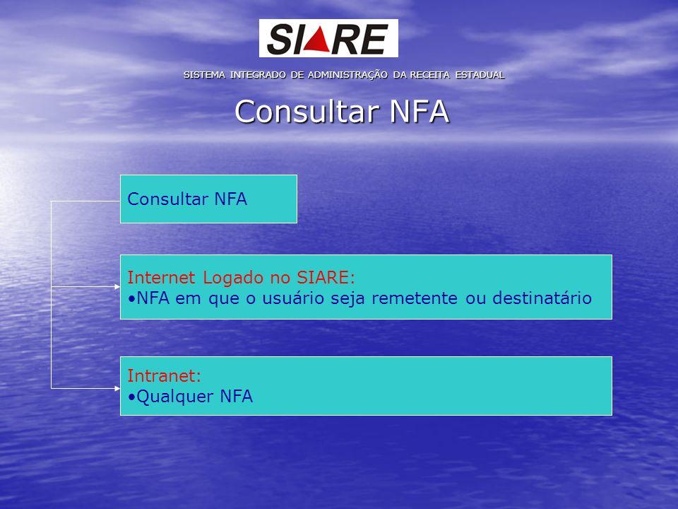 Consultar NFA SISTEMA INTEGRADO DE ADMINISTRAÇÃO DA RECEITA ESTADUAL Consultar NFA Internet Logado no SIARE: NFA em que o usuário seja remetente ou de